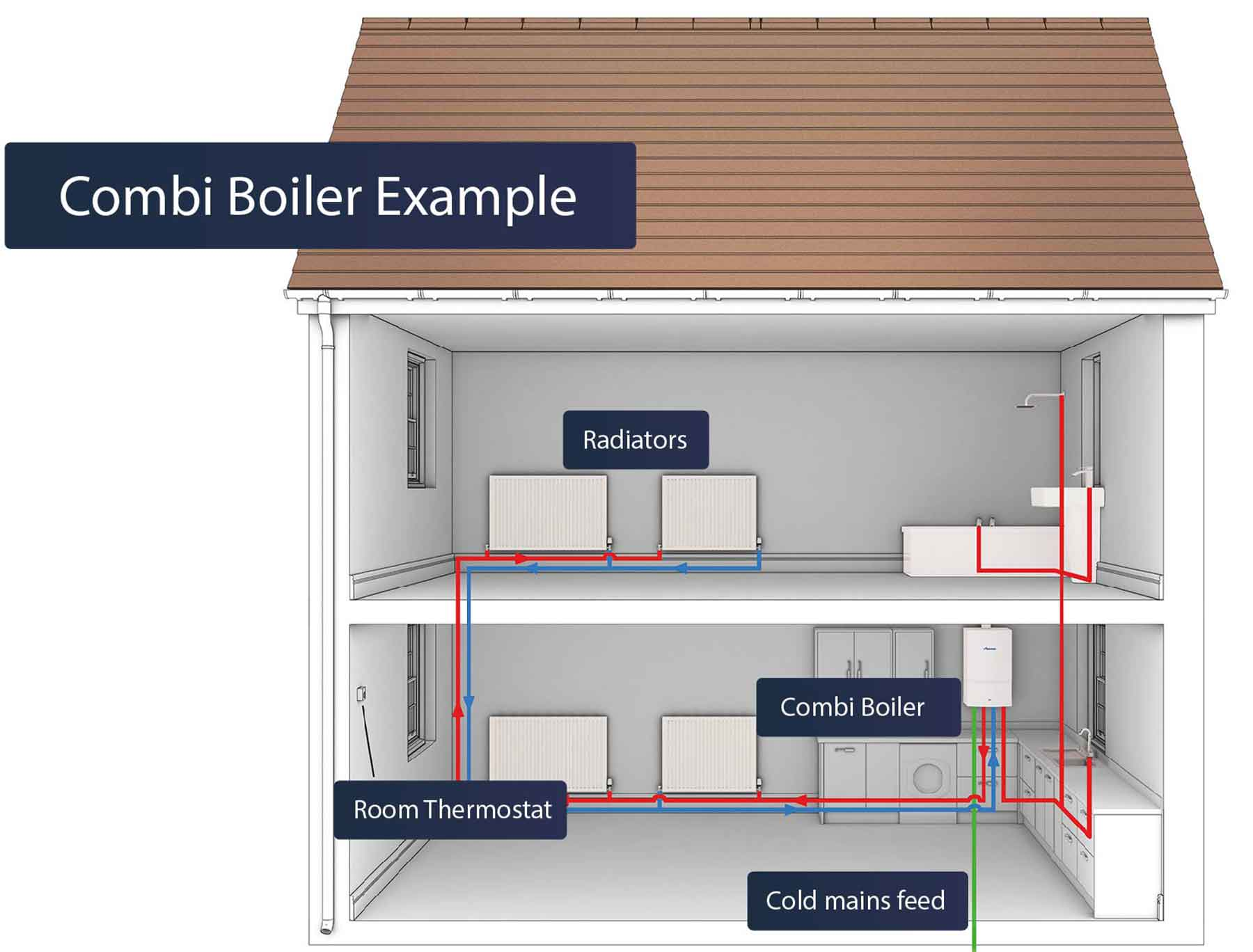 example-combi-boiler